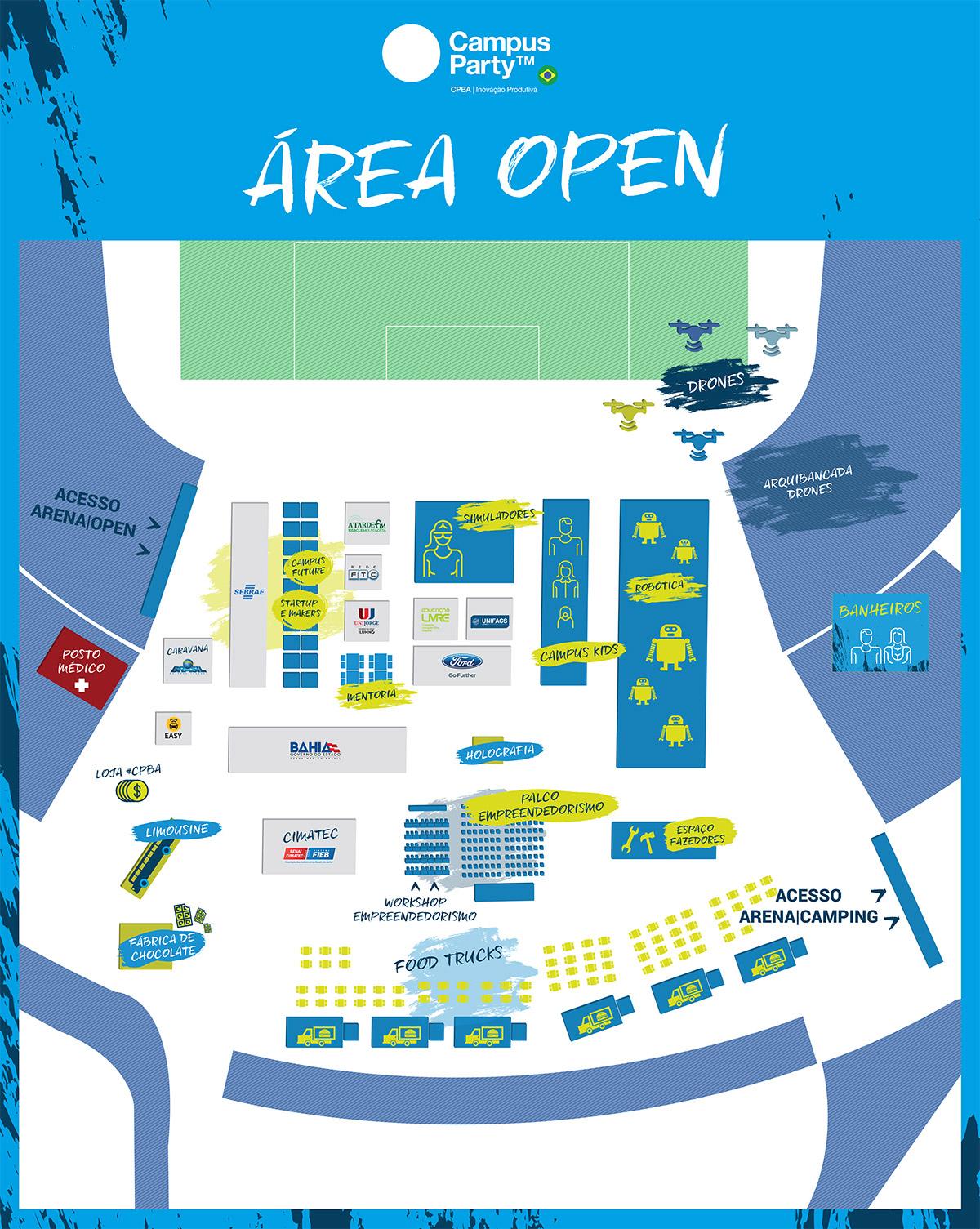 Área Open