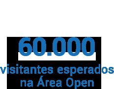 60.000 area open